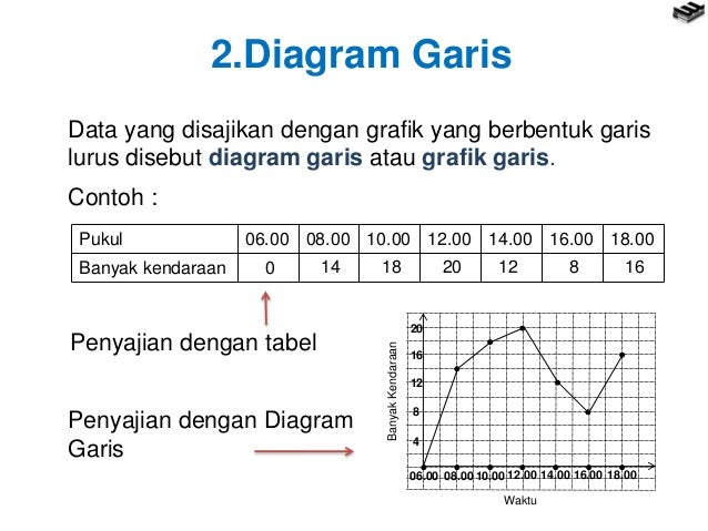 Soal contoh diagram batang wiring diagram bab 1 statistika rh slideshare net contoh soal diagram batang dan jawabannya contoh soal diagram batang ccuart Image collections