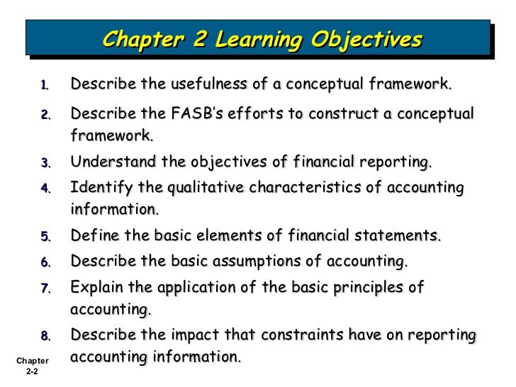the objective of financial accounting