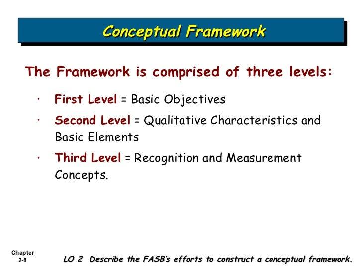 Accounting Concepts Sfac