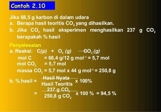 Bab2 Pers Kimia Rumus Kimia