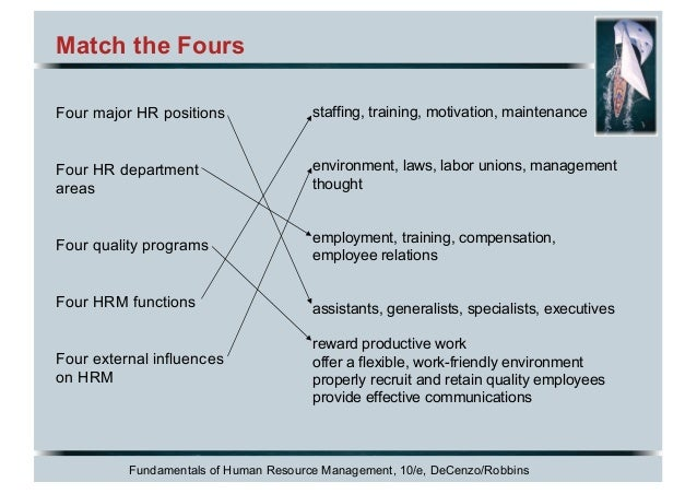 central function of hrm In a unionized work environment, the employee and labor relations functions of hr may be combined and handled by one specialist or be entirely separate functions managed by two hr specialists with specific expertise in each area.