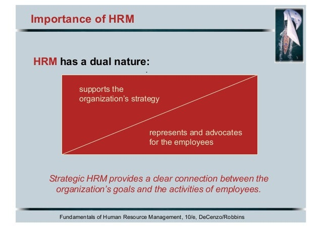fundamentals of hrm Fundamentals of human resource management provides a complete  introduction to human resource management for the general business manager  who.