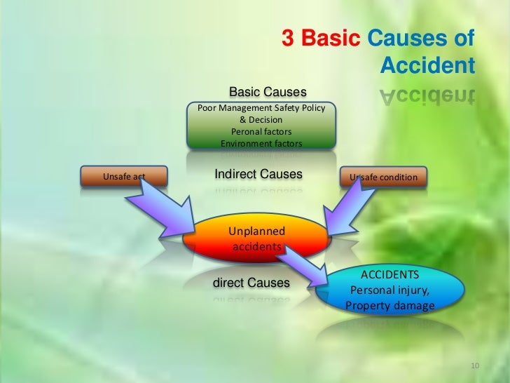 Bab 2 incident prevention