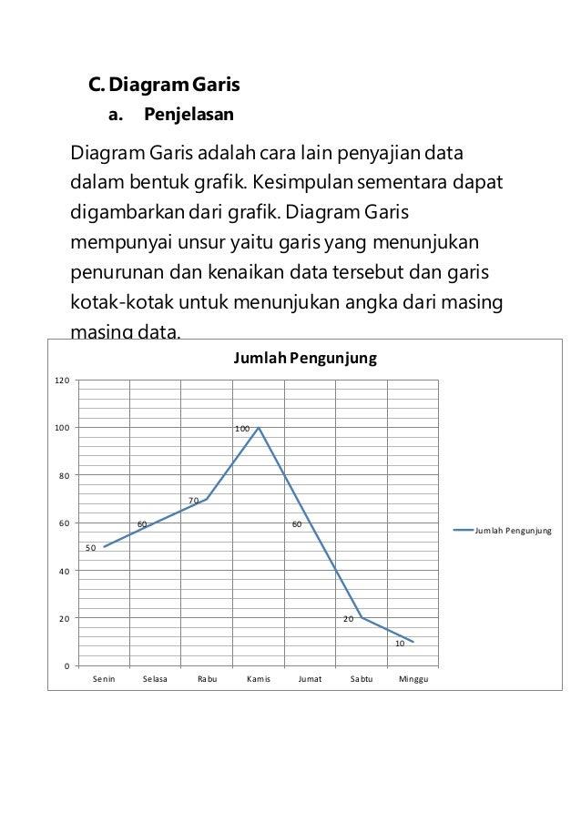 Makalah statitiska math pengunjung jumlah pengunjung 12 cdiagram garis ccuart Image collections