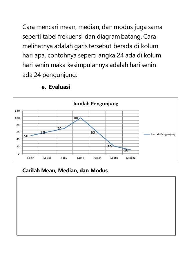Makalah statitiska math pengunjung jumlah pengunjung 13 ccuart Image collections