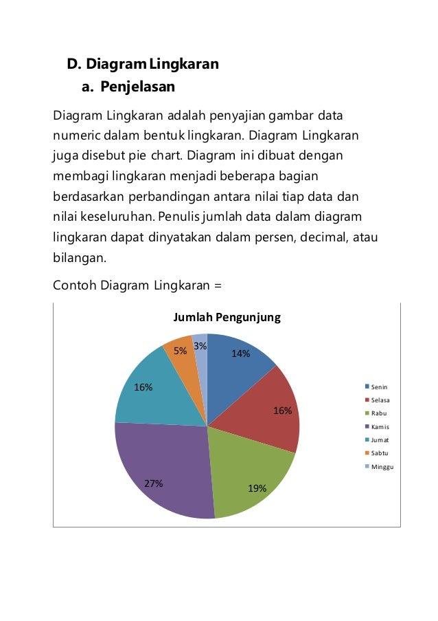 Contoh diagram lingkaran dan penjelasannya wiring makalah statitiska math gambar contoh diagram lingkaran penjualan handphone contoh diagram lingkaran dan penjelasannya ccuart Images