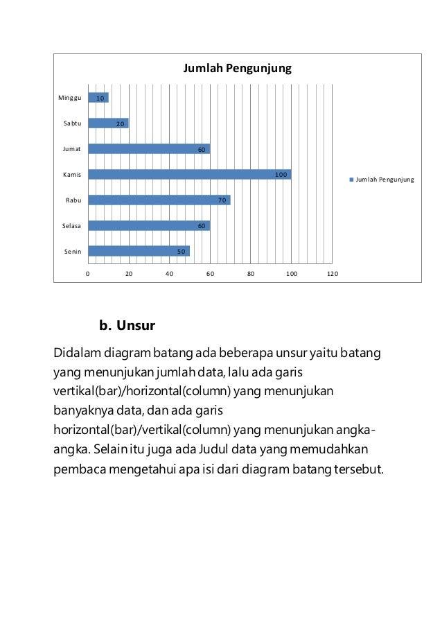 Makalah statitiska math jumlah pengunjung 8 ccuart Image collections