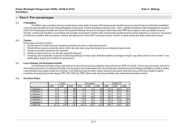 Pelan Strategik Pengurusan SMKL 2008 – 2010                                                                               ...