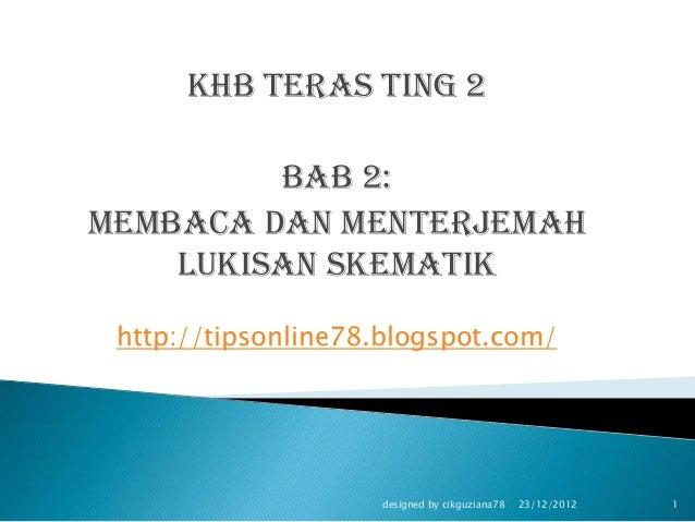 KHB TERAS TING 2 BAB 2: MEMBACA DAN MENTERJEMAH LUKISAN SKEMATIK http://tipsonline78.blogspot.com/  designed by cikguziana...