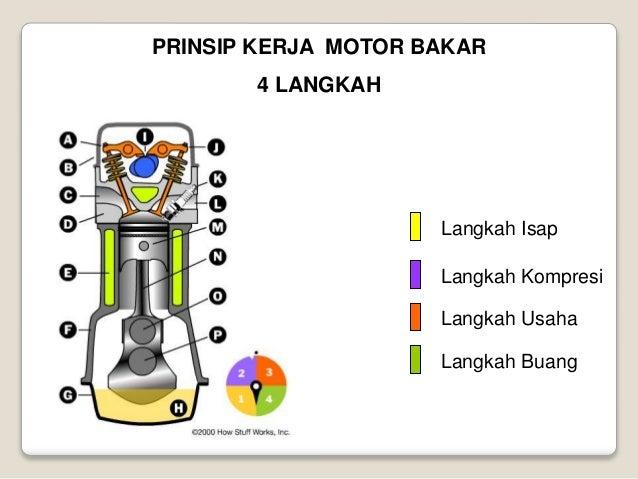 Bab 2 (motor bakar)