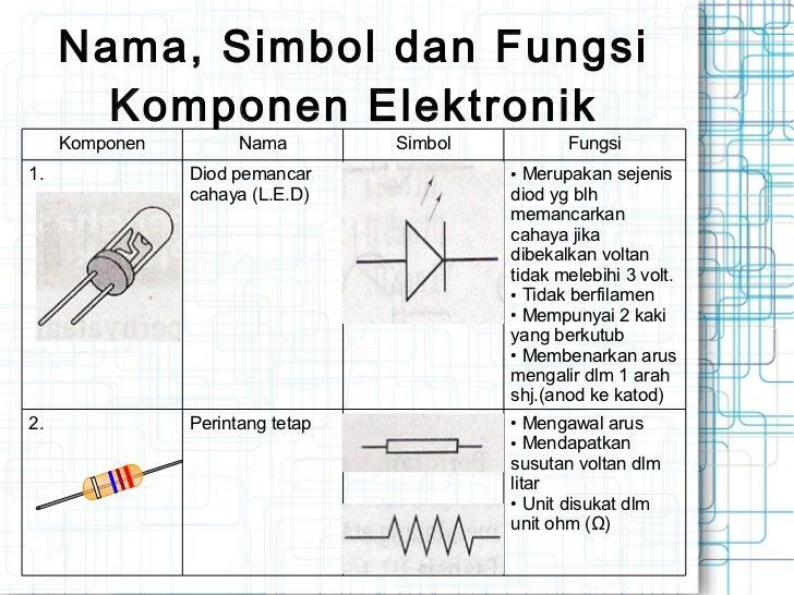 Bab 2 N Bab 7 Elektronik Ting 2