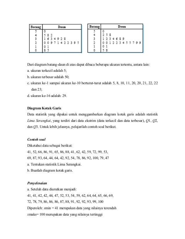 Bab2 penyajian data 10 dari diagram batang daun ccuart Gallery