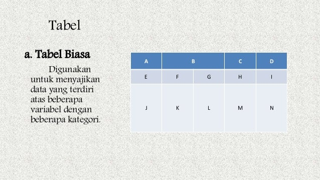 Bab 2 penyajian data ogive azaiv 4 ccuart Choice Image