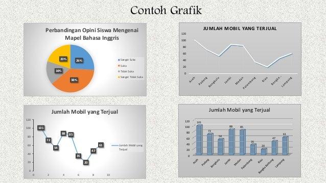 Bab 2 penyajian data ccuart Choice Image