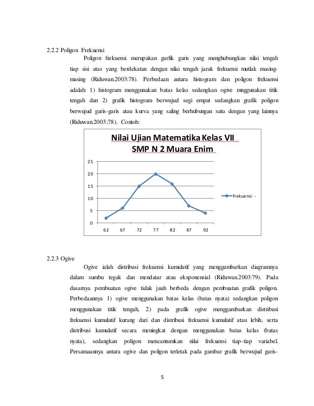 Bab 2 penyajian data dan aplikasi pada data penelitian b c d e f 6 ccuart Choice Image