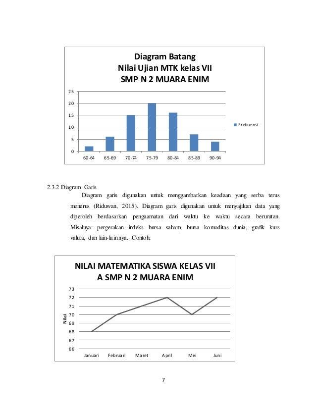 Bab 2 penyajian data dan aplikasi pada data penelitian 8 ccuart Choice Image