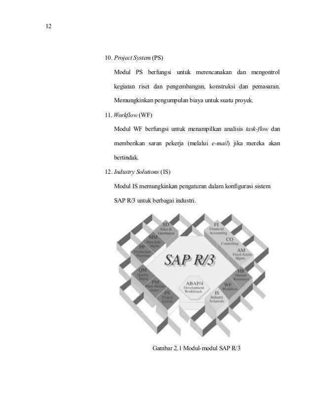bab 2 sistem informasi