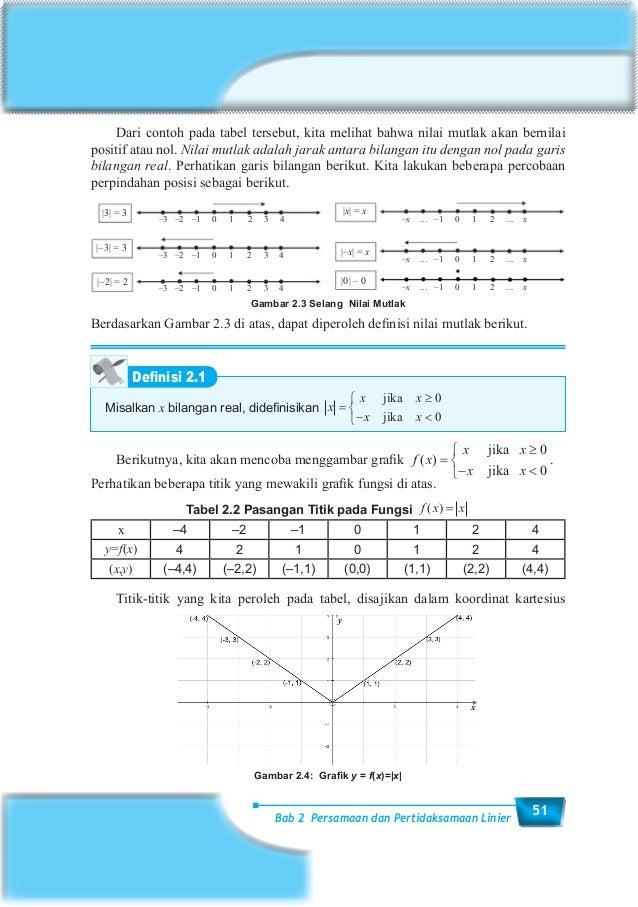 Buku siswa matematika kurikulum 2013 bab 2 5 ccuart Gallery