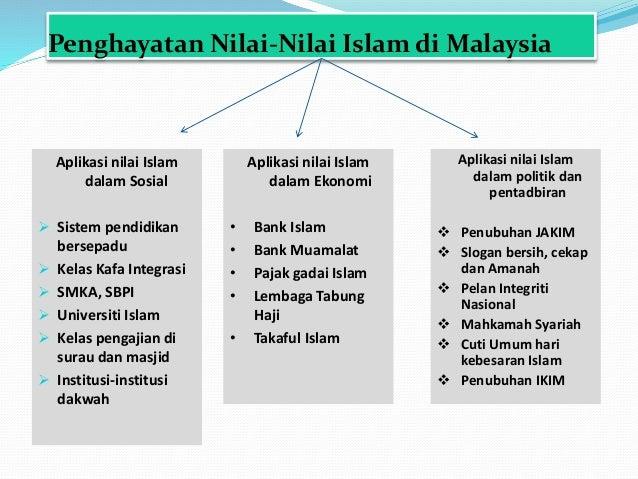 tamadun islam di malaysia Kesan & pengaruh islam kepada tamadun melayu i agama dan kepercayaan  contoh yang dapat dilihat ialah di malaysia sendiri di mana kedudukannya boleh ditinjau .
