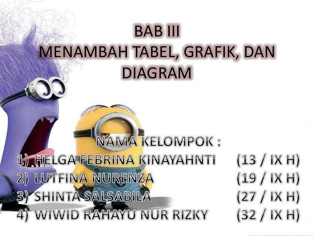 Bab 3 menambahkan grafik tabel dan diagram bab iii menambah tabel grafik dan diagram 2 ccuart Gallery