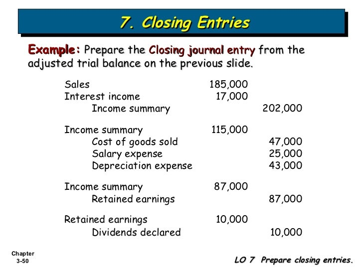 Bab 3 The Accounting Information System on Prepare Closing Entries Examples