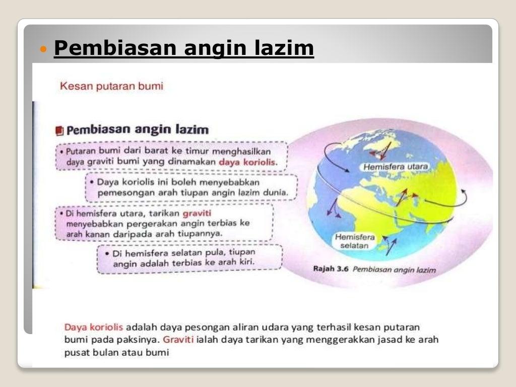 Geografi Tingkatan 2 KSSM