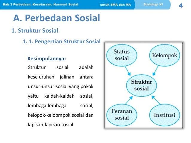 Sosoiologi Perbedaan Kesetaraan Dan Harmoni Sosial