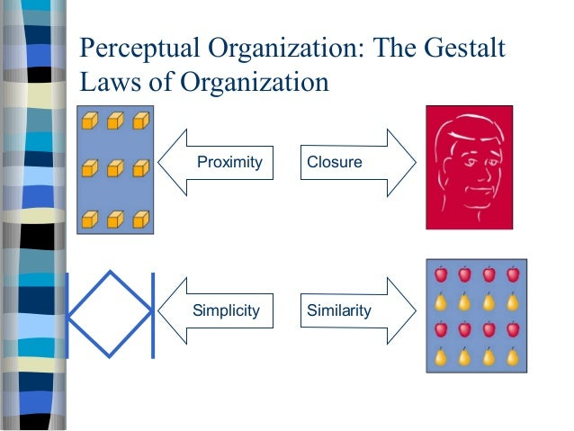 gestalt laws of percpetual organisation In upcoming posts, i'll point out which gestalt principles influence the  multi- stability is the tendency of ambiguous perceptual experiences to move  visual design principles laws of organization in perceptual forms (max.