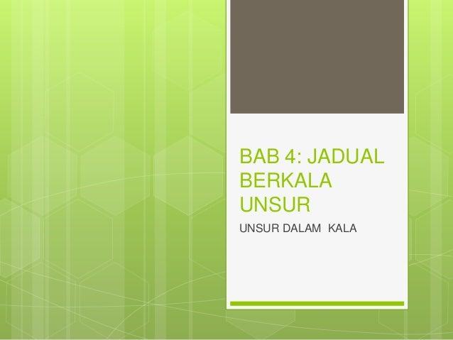 BAB 4: JADUAL BERKALA UNSUR UNSUR DALAM KALA