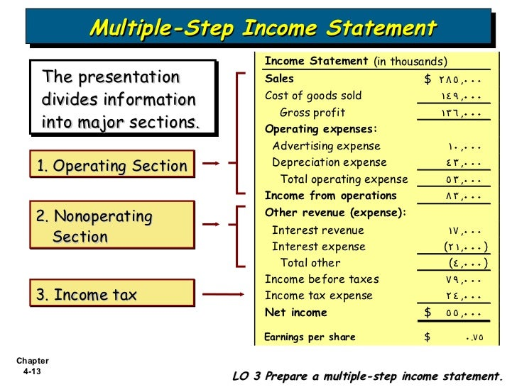 Background; 13. Multiple Step Income Statement ...  Components Of Income Statement