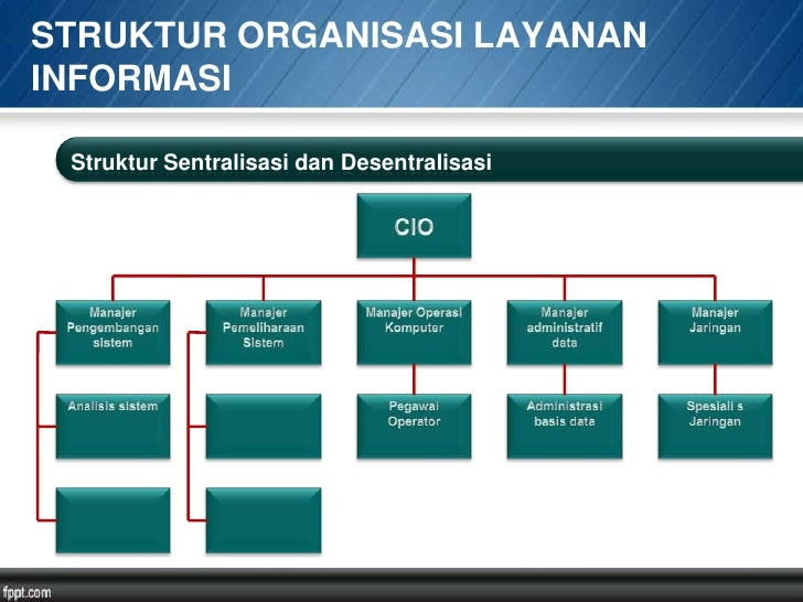apa keuntungan organisasi membuat struktur organisasi bab ...