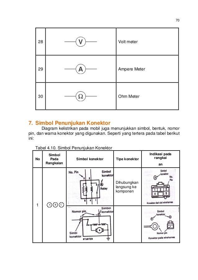 Memahami Gambar Teknik