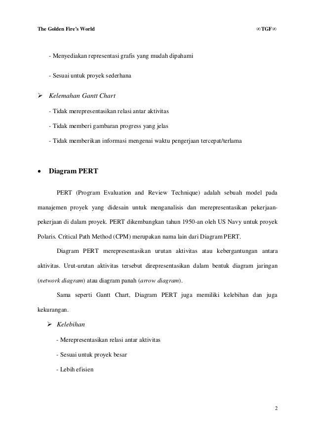 Bab 4 metode penjadwalan proyek kelebihan gantt chart umum digunakan 2 ccuart Gallery