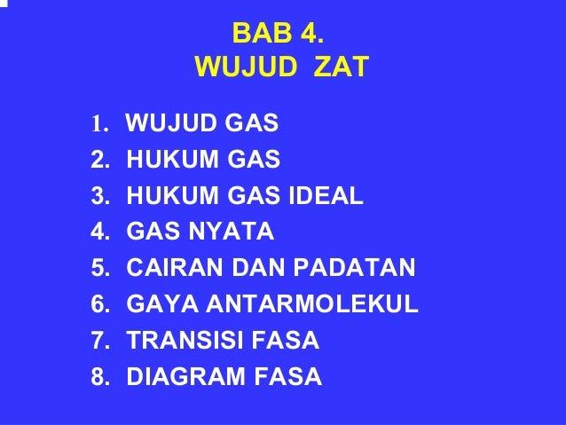 Bab4 wujud zat bab 4 wujud zat1 wujud gas2 hukum gas3 hukum gas ideal4 ccuart Images