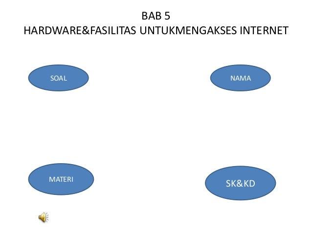 BAB 5 HARDWARE&FASILITAS UNTUKMENGAKSES INTERNET  SOAL  MATERI  NAMA  SK&KD
