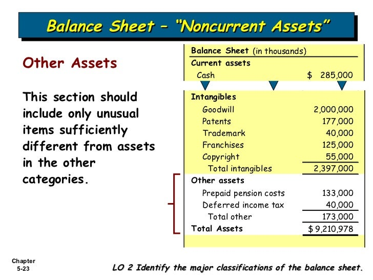 assignment balance sheet and funds flow This article lists out various difference between funds flow statement and balance sheet.