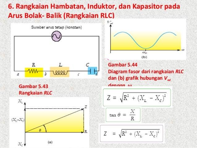 Bab 5 induksi elektrngt gambar 539 diagram fasor dari rangkaian rc gambar 540 diagram tegangan pada rangkaian rc 29 ccuart Gallery
