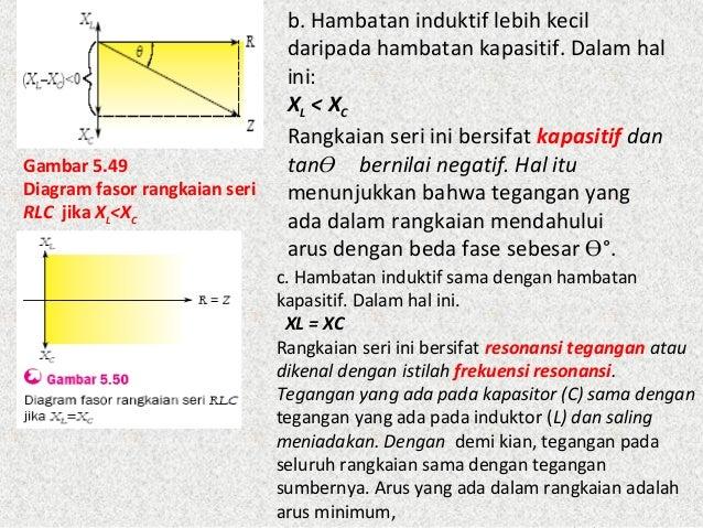 Bab 5 induksi elektrngt 31 gambar 549 diagram fasor ccuart Gallery