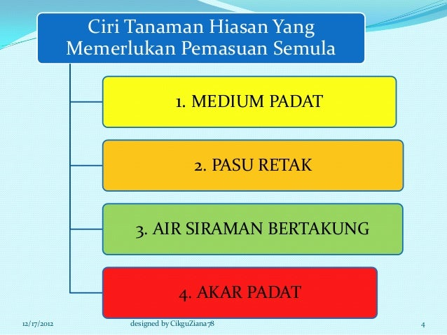Ciri Tanaman Hiasan Yang             Memerlukan Pemasuan Semula                               1. MEDIUM PADAT             ...