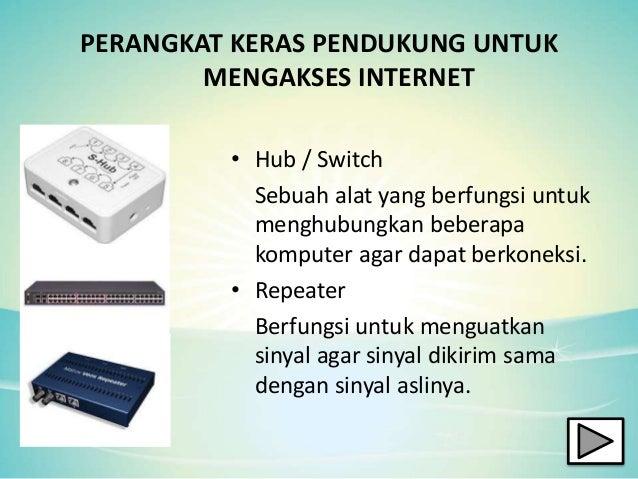 Materi Tik Kelas 9 Hardware Untuk Mengakses Internet