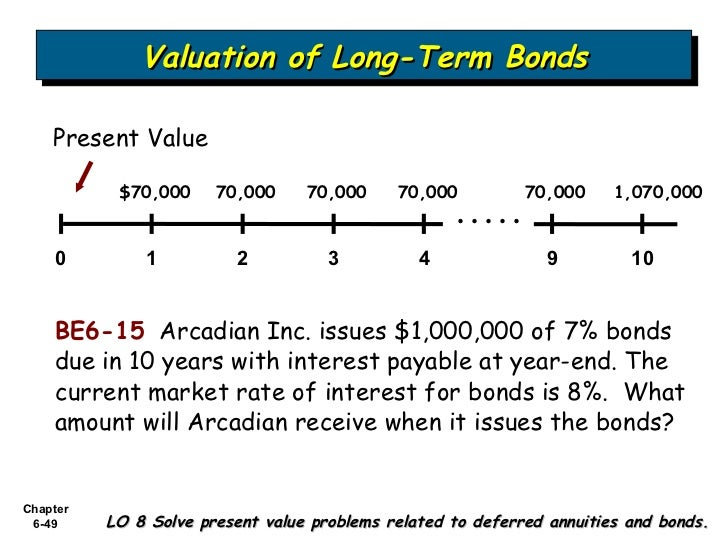 accounting time and numerical values Present value measurements have long been associated with accounting  valuation  the timing of revenue recognition is a key element of earnings  measurement  balance sheet with disclosure of the number of shares of stock  authorized,.