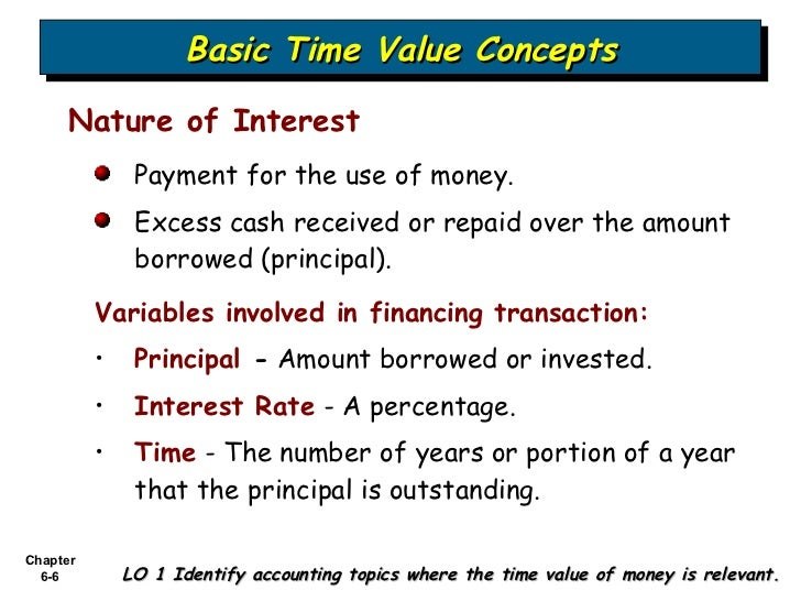 Time Value Of Money Applications