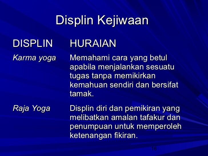 Displin KejiwaanDISPLIN       HURAIANKarma yoga    Memahami cara yang betul              apabila menjalankan sesuatu      ...