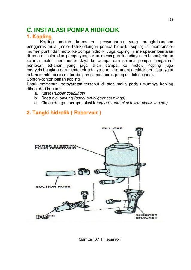 Komponen sistem hidrolik cara kerja pompa tipe axis piston 13 ccuart Gallery