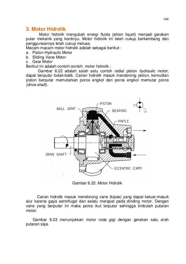 Komponen sistem hidrolik 143 24 ccuart Gallery