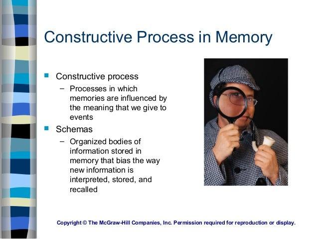 memory is a constructive process Schacter, d l (2012) adaptive constructive processes and the future of memory  american psychologist 67:603–13 crossref | google.