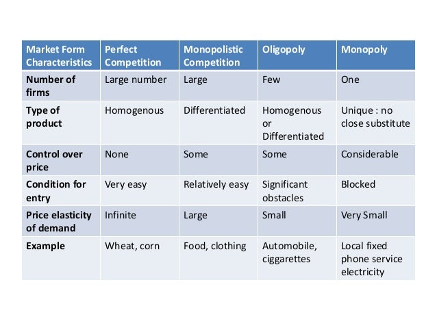 what are the characteristics of perfect market