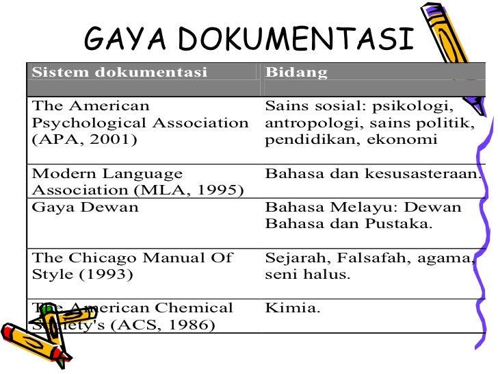 GAYA DOKUMENTASISistem dokumentasi          BidangThe American                Sains sosial: psikologi,Psychological Associ...