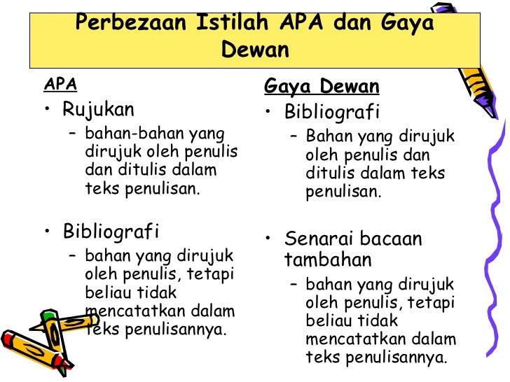 Perbezaan Istilah APA dan Gaya               DewanAPA                        Gaya Dewan• Rujukan                  • Biblio...