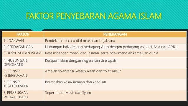 Kerja Kursus Sejarah Tingkatan 1 Tamadun Islam Dan Sumbangannya